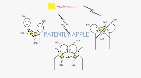 apple-watch-patent-gesture-1-800x420
